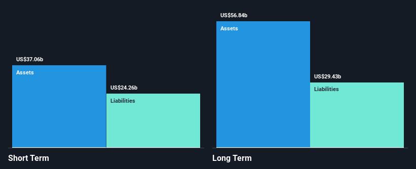 csco-asset-structure