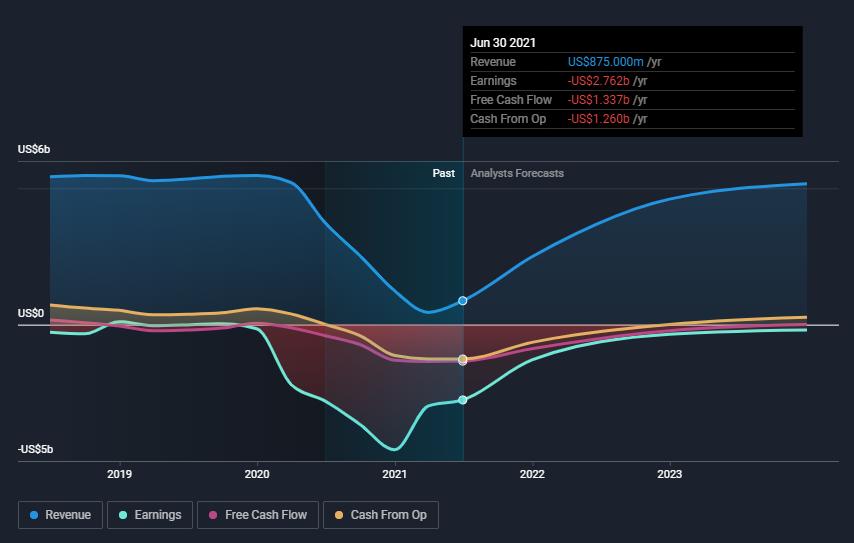 amc-performance-estimates